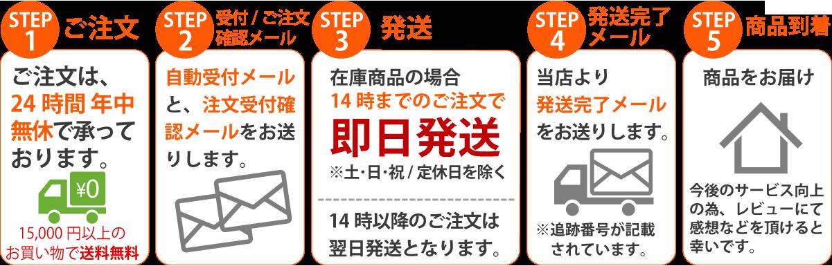 693cfbafa65bf ご利用ガイド  ご注文から納品までの手順  ラベル.e-STORE - ラベル ...